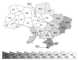 Russofoni di Crimea