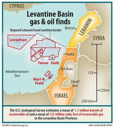 Giacimenti Israele